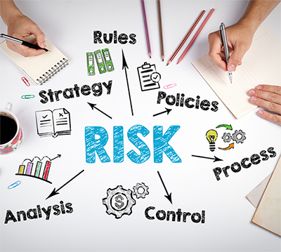 Risk Managemet graphic with arrows pointing from Risk to: Rules, Policies, Process, Control, Analysis, and Strategy.